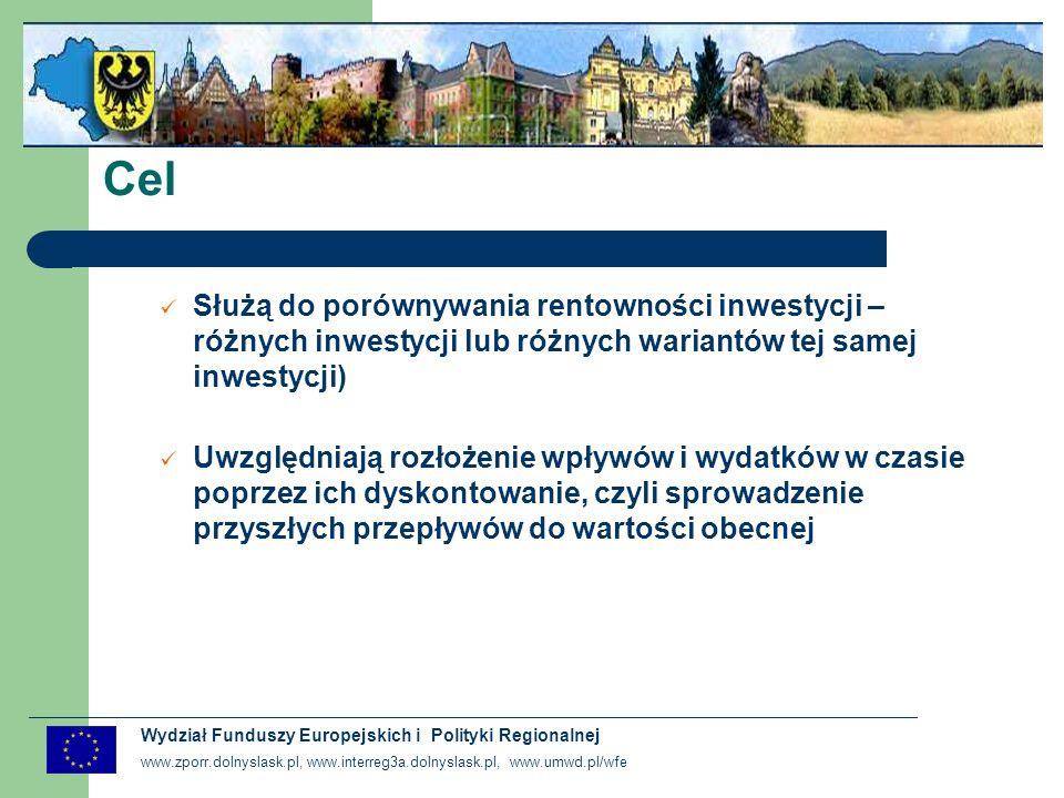 www.zporr.dolnyslask.pl, www.interreg3a.dolnyslask.pl, www.umwd.pl/wfe Wydział Funduszy Europejskich i Polityki Regionalnej Rodzaje wskaźników NPV/C i IRR/C - Wskaźnik rentowności inwestycji (pokrycie nakładów inwestycyjnych przez przewidywane salda gotówkowe netto) – bez względu na sposób jej sfinansowania NPV/K i IRR/K - Stopa zwrotu z kapitału własnego, gdzie do wydatków zalicza się kapitały własne i krajowe – pomija się tu granty z UE