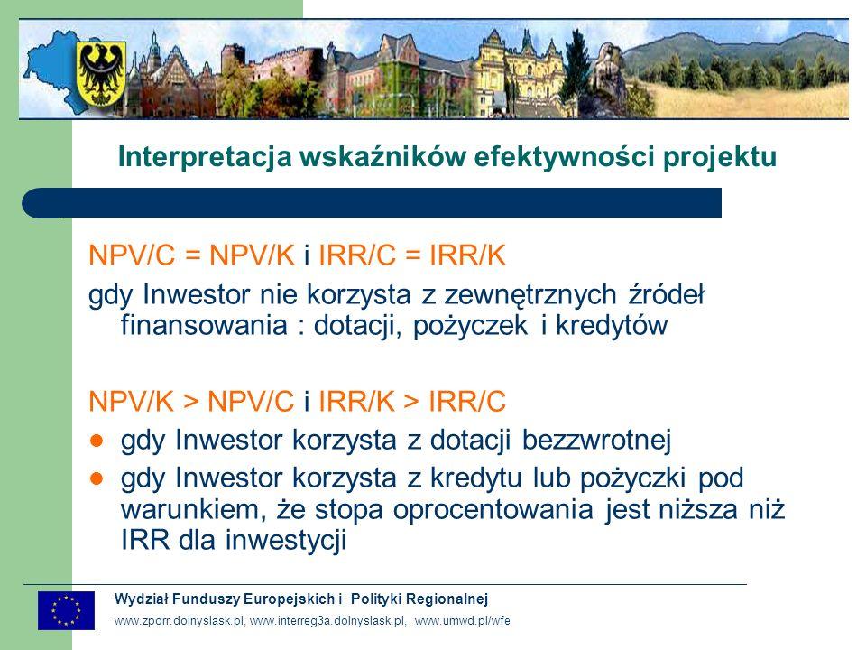 www.zporr.dolnyslask.pl, www.interreg3a.dolnyslask.pl, www.umwd.pl/wfe Wydział Funduszy Europejskich i Polityki Regionalnej Etap I – obliczenie przepływów pieniężnych dla projektu w poszczególnych latach prognozy ustalenie zysku netto dla projektu jako różnicy między przychodami a kosztami skorygowanie zysku netto dla projektu o amortyzację jako kosztu nie będącego wydatkiem uwzględnienie w przepływach przyrostu kapitału obrotowego uwzględnienie nakładów inwestycyjnych bądź kapitału krajowego Etap II – obliczenie NPV poprzez zdyskontowanie przepływów i ich zsumowanie w całym okresie prognozy Schemat postępowania w celu obliczenia wskaźników
