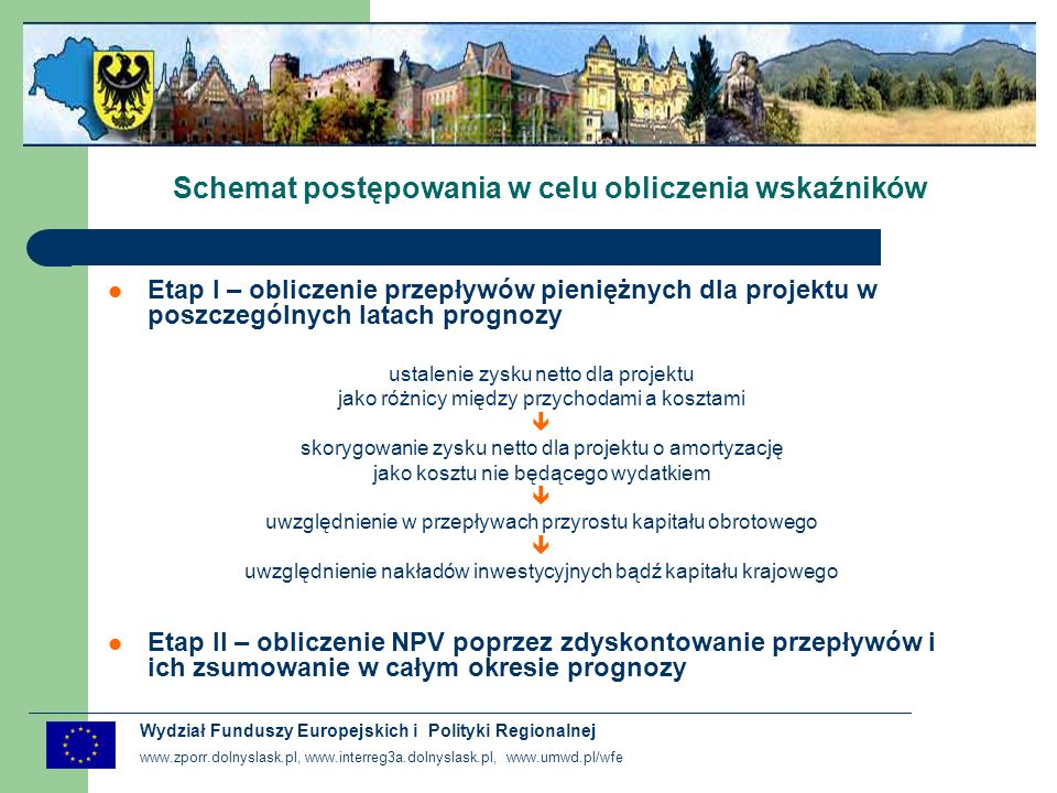 www.zporr.dolnyslask.pl, www.interreg3a.dolnyslask.pl, www.umwd.pl/wfe Wydział Funduszy Europejskich i Polityki Regionalnej Skorygowanie o efekty zewnętrzne PRZYKŁADOWE KORZYŚCI : wartości unikniętych zachorowań (zgonów), przyszłe oszczędności w kosztach opieki zdrowotnej, dodatkowy wzrost dochodów dzięki innym możliwym formom działalności pobudzonym przez inwestycję, uniknięte szkody np.