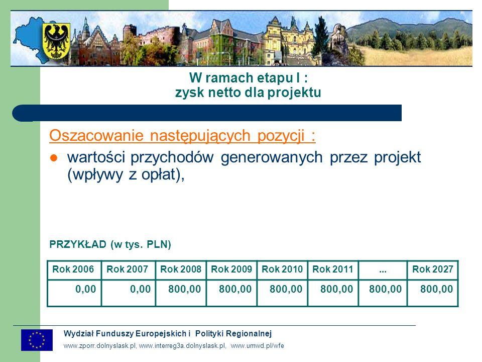 www.zporr.dolnyslask.pl, www.interreg3a.dolnyslask.pl, www.umwd.pl/wfe Wydział Funduszy Europejskich i Polityki Regionalnej Etap II - obliczenie NPV poprzez zdyskontowanie przepływów i ich zsumowanie w całym okresie prognozy oraz IRR NPV/C i IRR/C Rok 2006 Rok 2007 Rok 2008 Rok 2009 Rok 2010 Rok 2011...