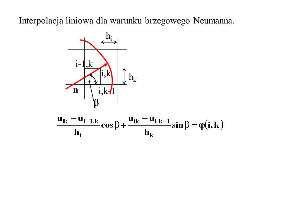 Interpolacja liniowa dla warunku brzegowego Neumanna. n i,k i-1,k i,k-1 hkhk hihi