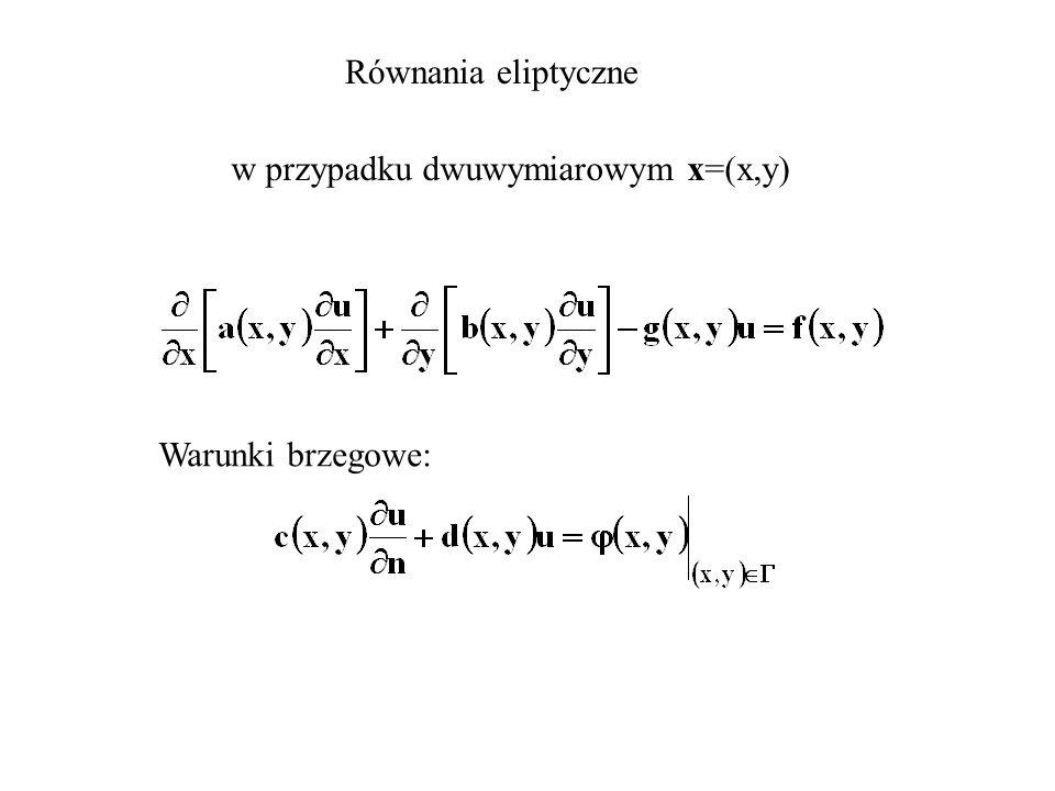 Równania eliptyczne w przypadku dwuwymiarowym x=(x,y) Warunki brzegowe: