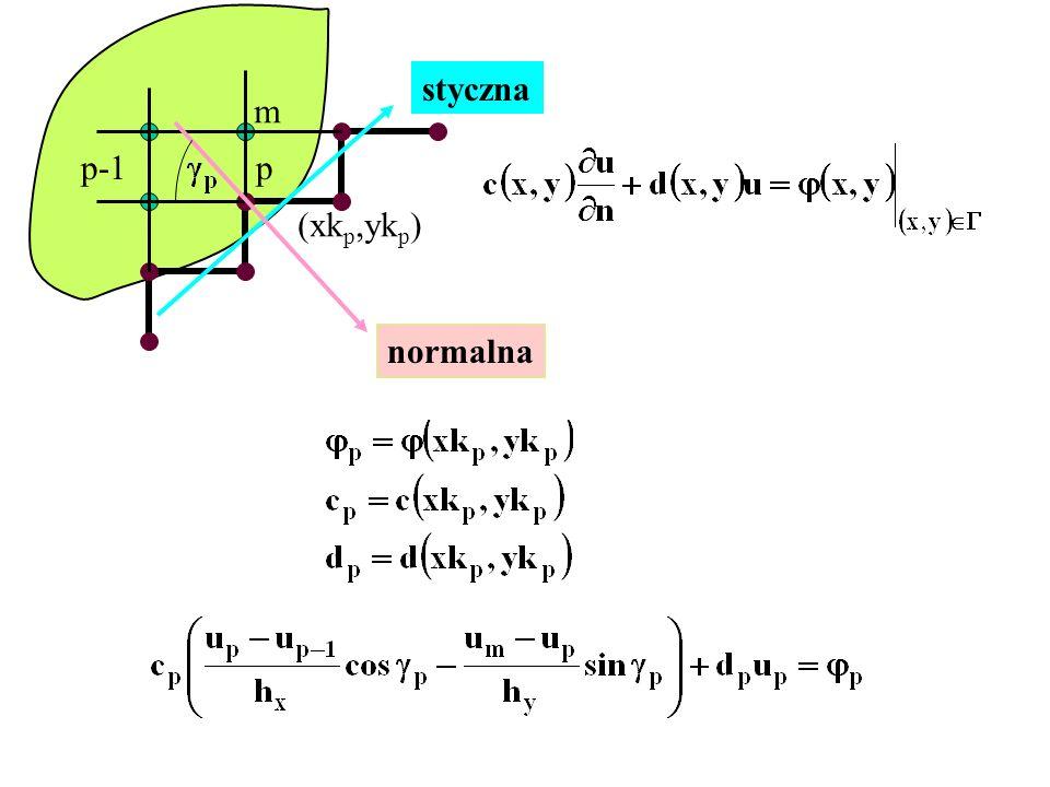 styczna normalna p (xk p,yk p ) p-1 m