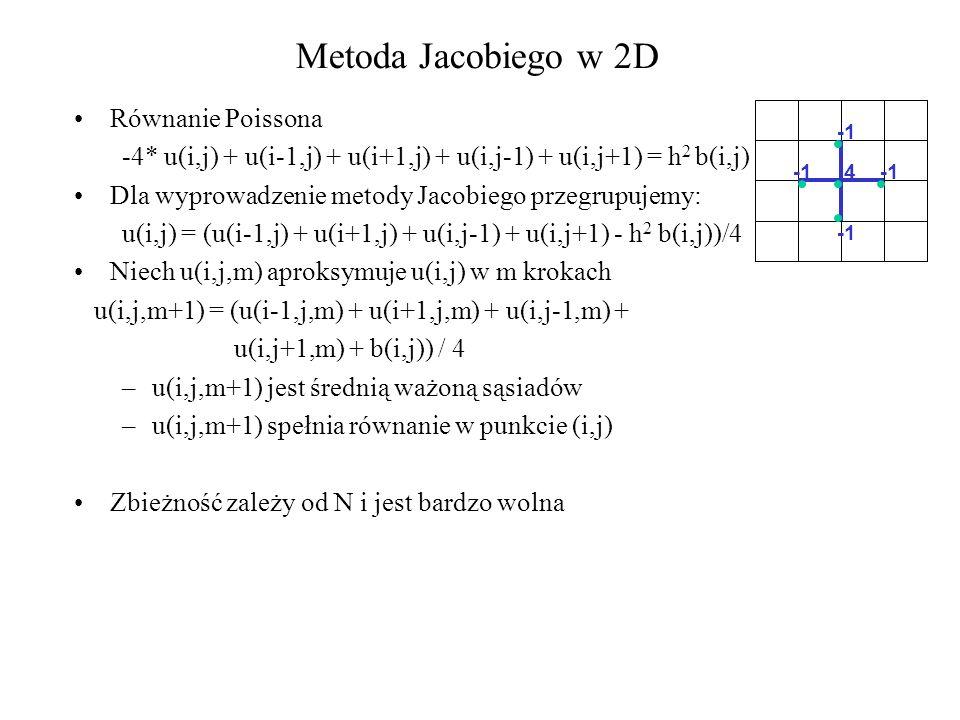 Metoda Jacobiego w 2D Równanie Poissona -4* u(i,j) + u(i-1,j) + u(i+1,j) + u(i,j-1) + u(i,j+1) = h 2 b(i,j) Dla wyprowadzenie metody Jacobiego przegru
