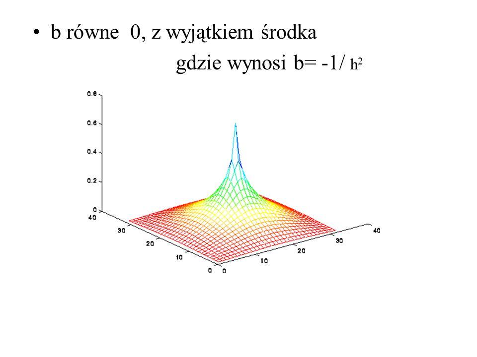b równe 0, z wyjątkiem środka gdzie wynosi b= -1/ h 2