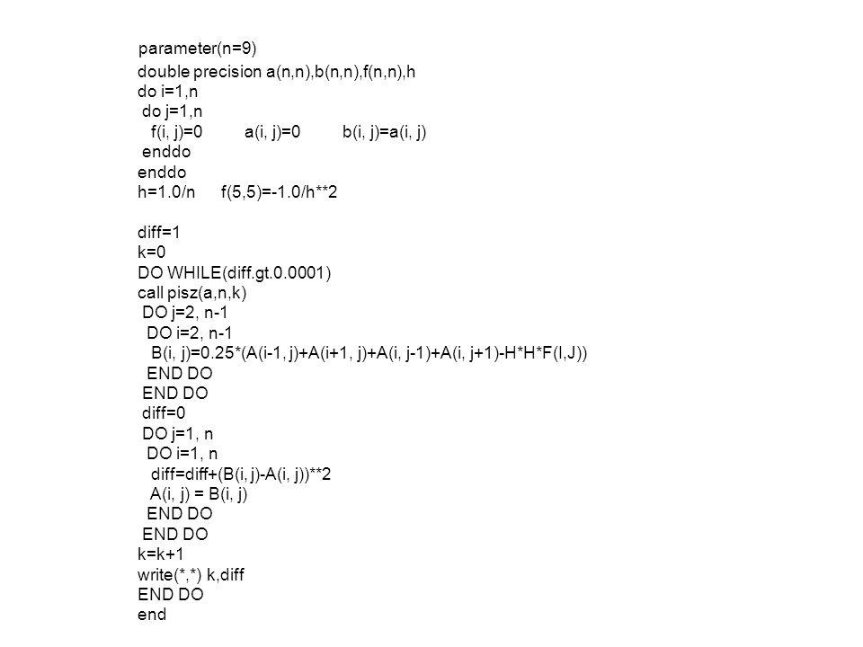 parameter(n=9) double precision a(n,n),b(n,n),f(n,n),h do i=1,n do j=1,n f(i, j)=0 a(i, j)=0 b(i, j)=a(i, j) enddo h=1.0/n f(5,5)=-1.0/h**2 diff=1 k=0