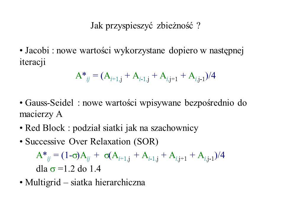 Jak przyspieszyć zbieżność ? Jacobi : nowe wartości wykorzystane dopiero w następnej iteracji * ij = ( i+1,j + i-1,j + i,j+1 + i,j-1 )/4 Gauss-Seidel