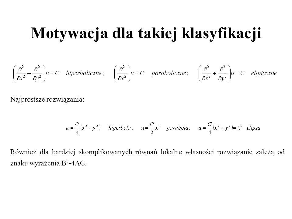 Motywacja dla takiej klasyfikacji Najprostsze rozwiązania: Również dla bardziej skomplikowanych równań lokalne własności rozwiązanie zależą od znaku w