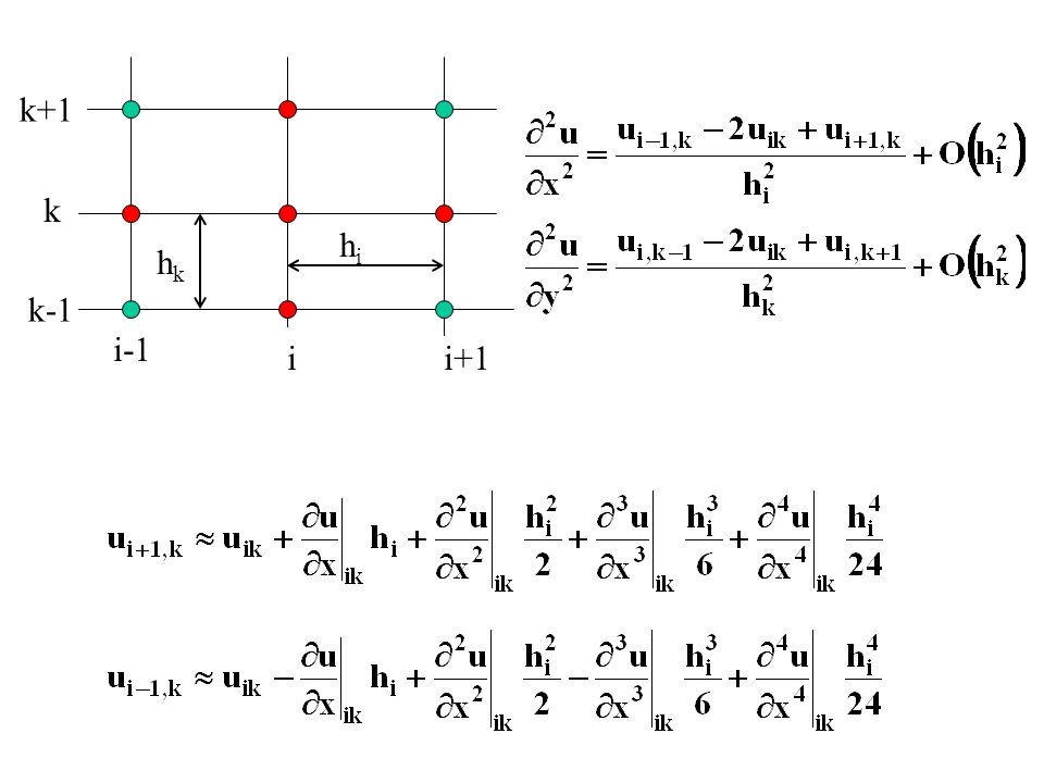 i-1 i i+1 k-1 k k+1 hihi hkhk