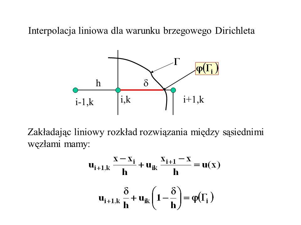 Interpolacja liniowa dla warunku brzegowego Dirichleta i,k i-1,k i+1,k h Zakładając liniowy rozkład rozwiązania między sąsiednimi węzłami mamy: