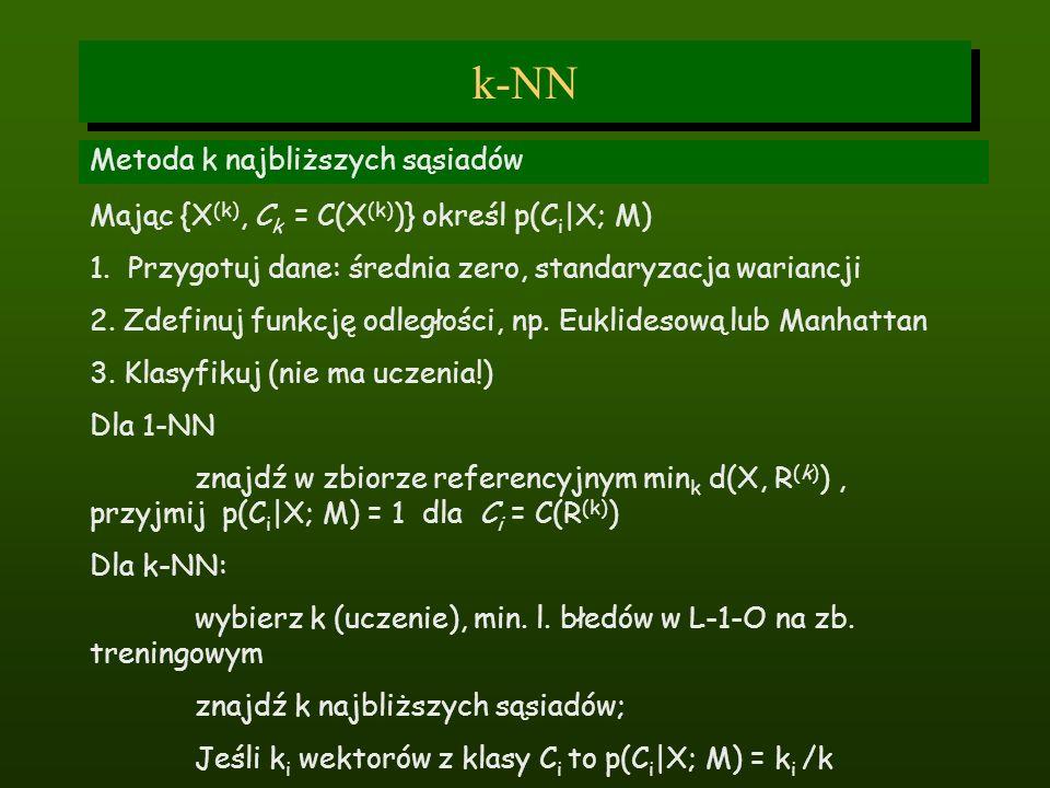 k-NN Metoda k najbliższych sąsiadów Mając {X (k), C k = C(X (k) )} określ p(C i  X; M) 1. Przygotuj dane: średnia zero, standaryzacja wariancji 2. Zde