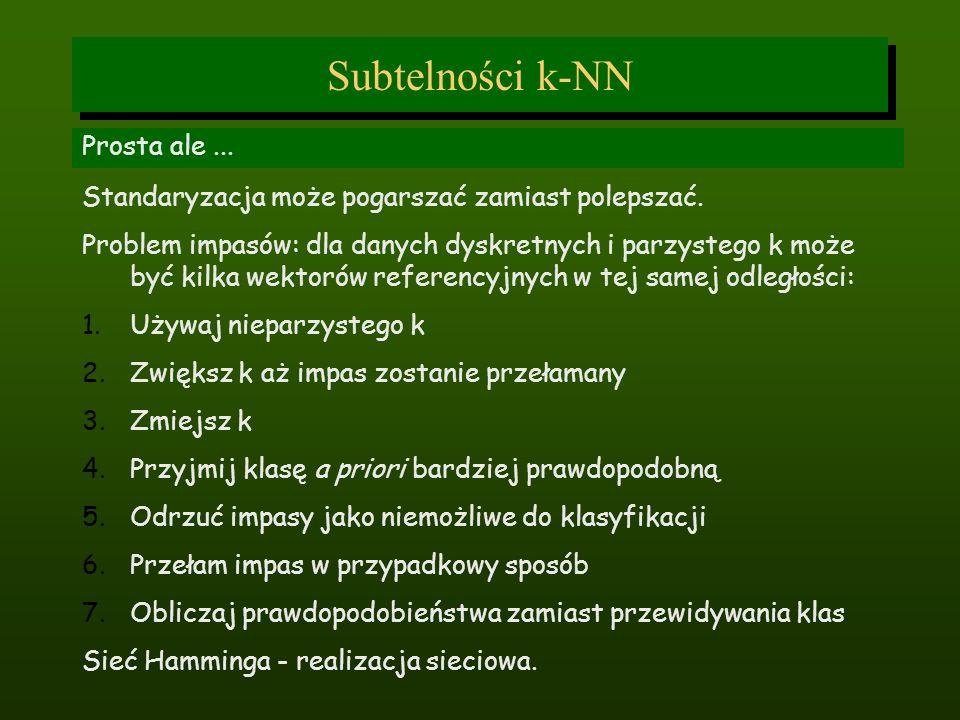 Subtelności k-NN Prosta ale... Standaryzacja może pogarszać zamiast polepszać. Problem impasów: dla danych dyskretnych i parzystego k może być kilka w