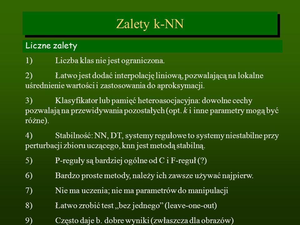 Zalety k-NN Liczne zalety 1)Liczba klas nie jest ograniczona. 2)Łatwo jest dodać interpolację liniową, pozwalającą na lokalne uśrednienie wartości i z