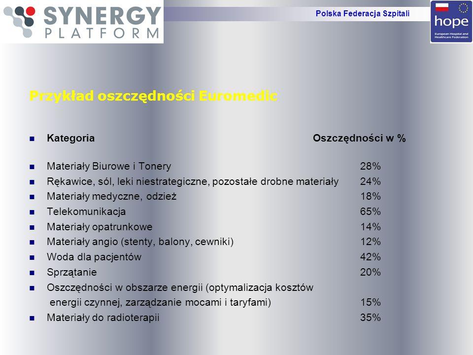 Przykład oszczędności Euromedic Kategoria Oszczędności w % Materiały Biurowe i Tonery 28% Rękawice, sól, leki niestrategiczne, pozostałe drobne materi