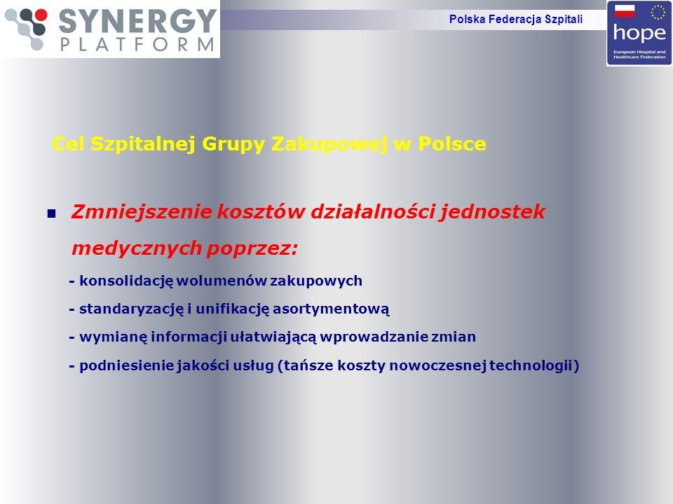 ZAPRASZAMY DO WSPÓŁPRACY KONTAKT WOJCIECH KASZYŃSKI V-ce Prezes Polskiej Federacji Szpitali Prezes Synergy Platform Sp.