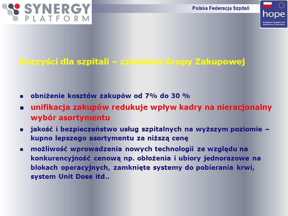 Proste rozwiązanie Bezprzetargowa umowa z Operatorem Synergy Platform Sp.