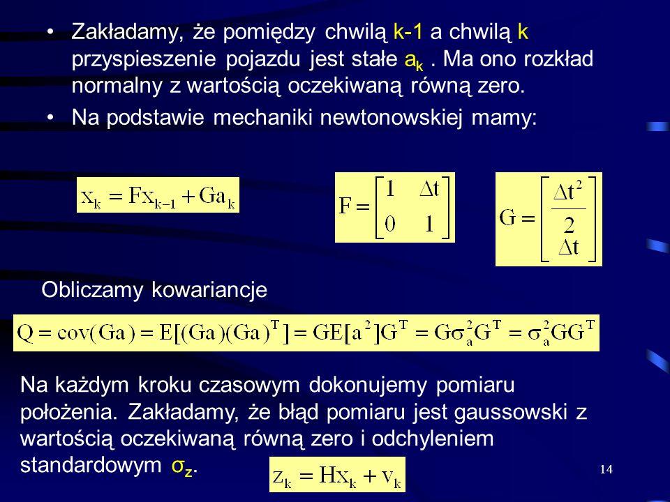 14 Zakładamy, że pomiędzy chwilą k-1 a chwilą k przyspieszenie pojazdu jest stałe a k. Ma ono rozkład normalny z wartością oczekiwaną równą zero. Na p