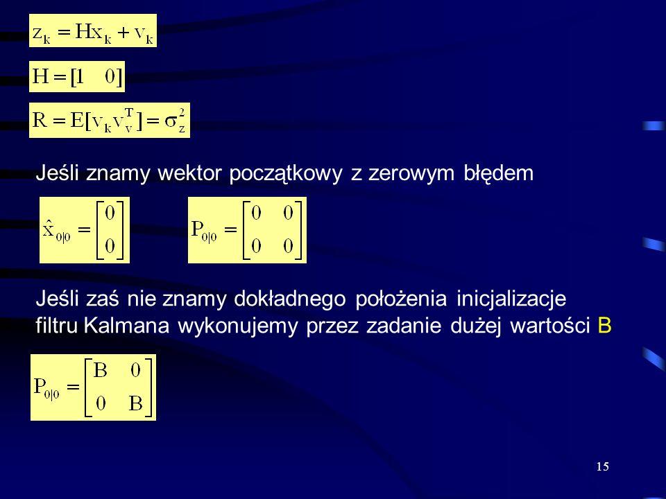 15 Jeśli znamy wektor początkowy z zerowym błędem Jeśli zaś nie znamy dokładnego położenia inicjalizacje filtru Kalmana wykonujemy przez zadanie dużej