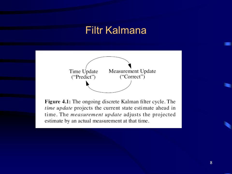 29 W metodzie ensemble Kalman filter (Evensen 1994, Houtekamer and Mitchell 1998) wykorzystuje się przybliżenia statystyczne w celu wyznaczenia macierzy kowariancji błędów analizy oraz kowariancji błędów pierwszego przybliżenia.Evensen Houtekamer W tym celu generujemy zbór wektorów analizy poprzez wielokrotne asymilowanie danych jednak z różnymi macierzami kowariancji błędów pierwszego przybliżenia oraz obserwacji.