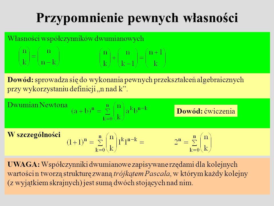 Przypomnienie pewnych własności Własności współczynników dwumianowych Dowód: sprowadza się do wykonania pewnych przekształceń algebraicznych przy wyko