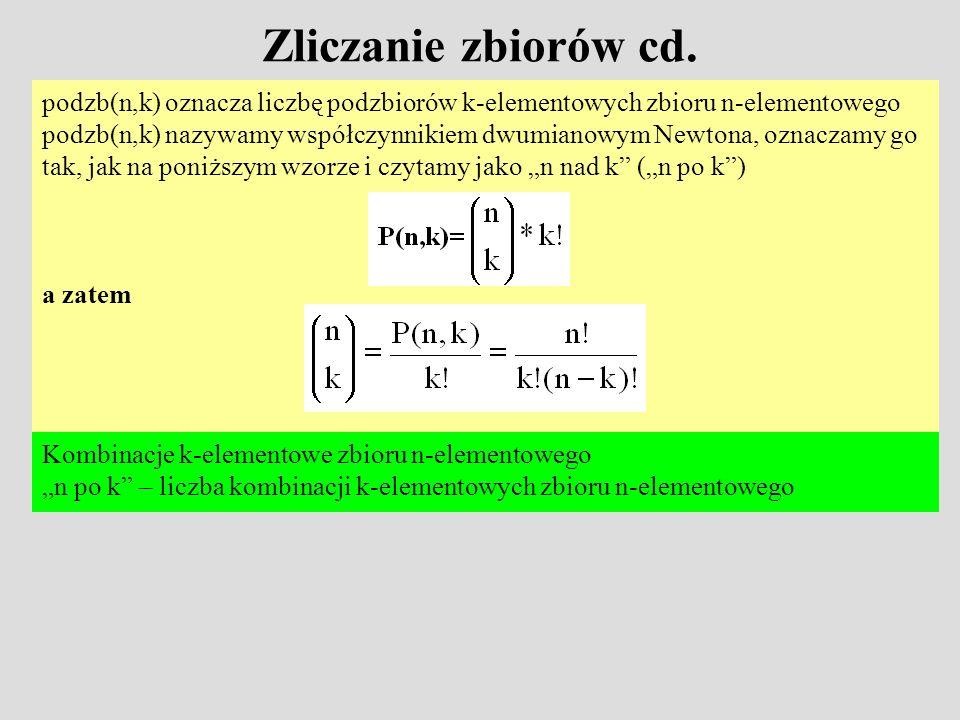 Zliczanie zbiorów cd. Kombinacje k-elementowe zbioru n-elementowego n po k – liczba kombinacji k-elementowych zbioru n-elementowego podzb(n,k) oznacza