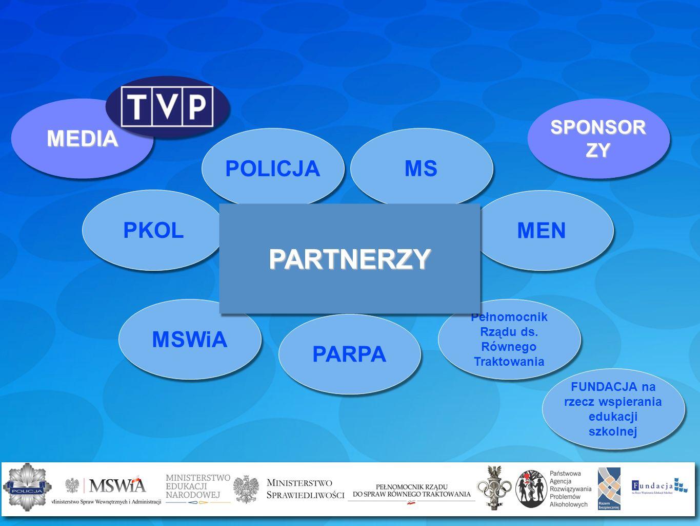 MENPOLICJA Pełnomocnik Rządu ds. Równego Traktowania MSMSWiAPKOL PARTNERZY SPONSOR ZY MEDIAPARPA FUNDACJA na rzecz wspierania edukacji szkolnej