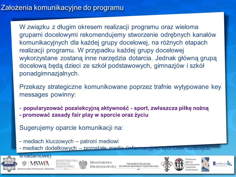 Założenia komunikacyjne do programu W związku z długim okresem realizacji programu oraz wieloma grupami docelowymi rekomendujemy stworzenie odrębnych