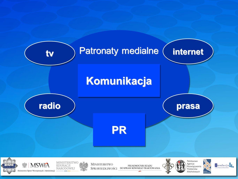 Patronaty medialne Komunikacja tv internet radioprasa PR