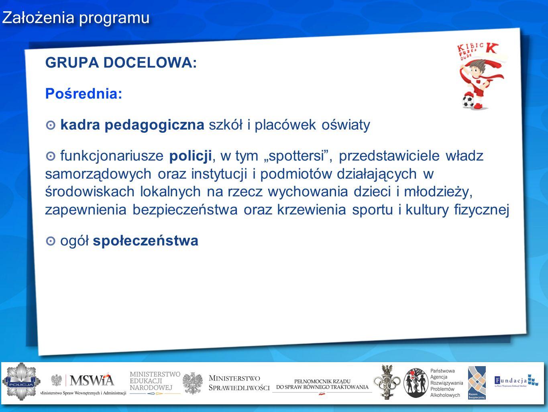 Założenia programu GRUPA DOCELOWA: Pośrednia: kadra pedagogiczna szkół i placówek oświaty funkcjonariusze policji, w tym spottersi, przedstawiciele wł