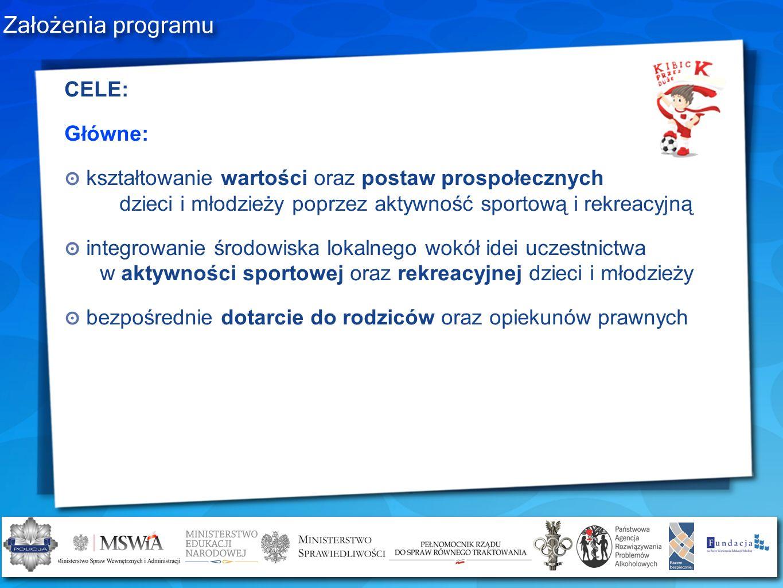 Założenia programu CELE: Główne: kształtowanie wartości oraz postaw prospołecznych dzieci i młodzieży poprzez aktywność sportową i rekreacyjną integro