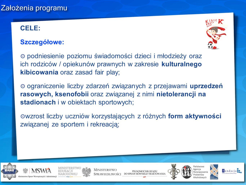 Założenia programu CELE: Szczegółowe: podniesienie poziomu świadomości dzieci i młodzieży oraz ich rodziców / opiekunów prawnych w zakresie kulturalne
