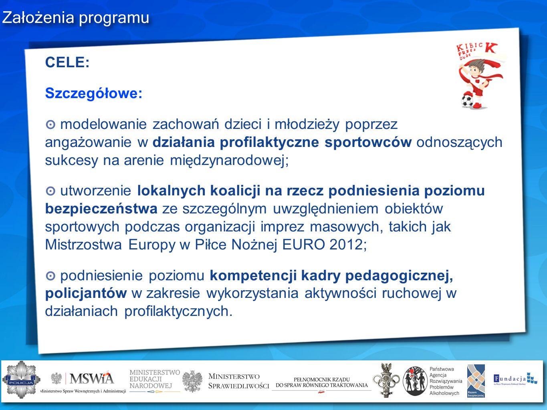 Założenia programu CELE: Szczegółowe: modelowanie zachowań dzieci i młodzieży poprzez angażowanie w działania profilaktyczne sportowców odnoszących su