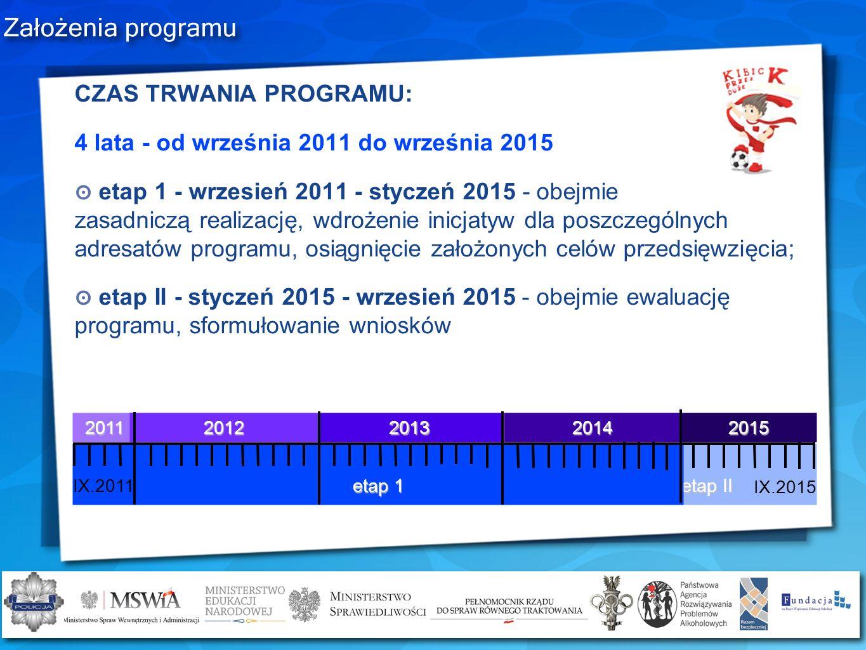 CZAS TRWANIA PROGRAMU: 4 lata - od września 2011 do września 2015 etap 1 - wrzesień 2011 - styczeń 2015 - obejmie zasadniczą realizację, wdrożenie ini
