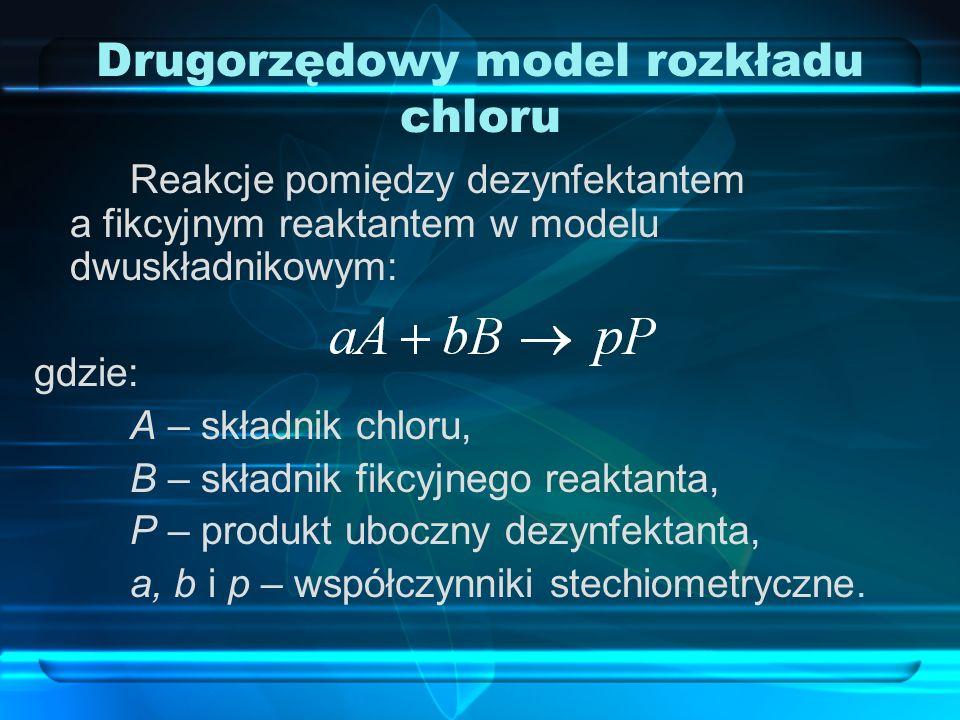 Mieszany model pierwszo- i drugorzędowy Model półempiryczny, który opisuje dwie fazy rozkładu chloru: początkową (szybką) i powolną: gdzie: stałe rozkładu k 1 i k 2 są funkcjami stałej ogólnej k.