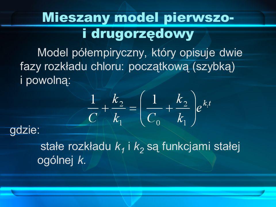 Mieszany model pierwszo- i drugorzędowy Model półempiryczny, który opisuje dwie fazy rozkładu chloru: początkową (szybką) i powolną: gdzie: stałe rozk