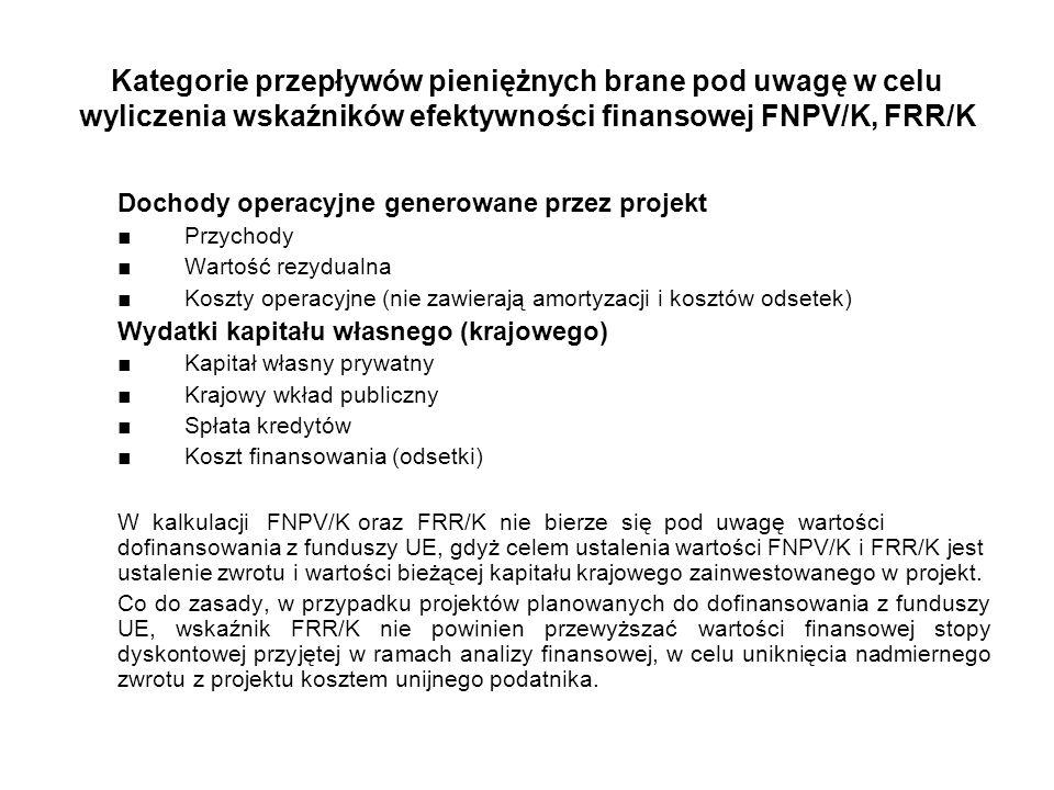 Kategorie przepływów pieniężnych brane pod uwagę w celu wyliczenia wskaźników efektywności finansowej FNPV/K, FRR/K Dochody operacyjne generowane prze
