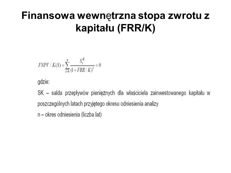 Finansowa wewnętrzna stopa zwrotu z kapitału (FRR/K)