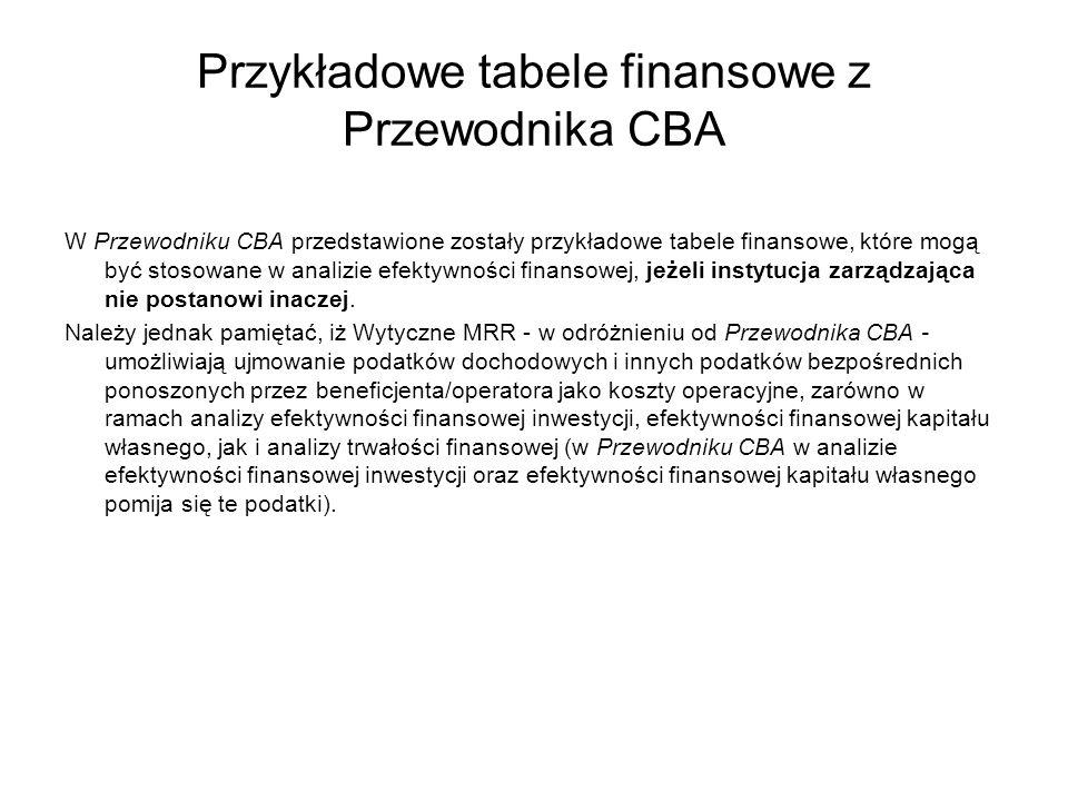 Przykładowe tabele finansowe z Przewodnika CBA W Przewodniku CBA przedstawione zostały przykładowe tabele finansowe, które mogą być stosowane w analiz