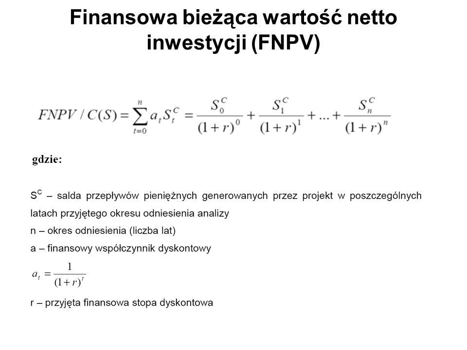 Finansowa bieżąca wartość netto inwestycji (FNPV) gdzie: