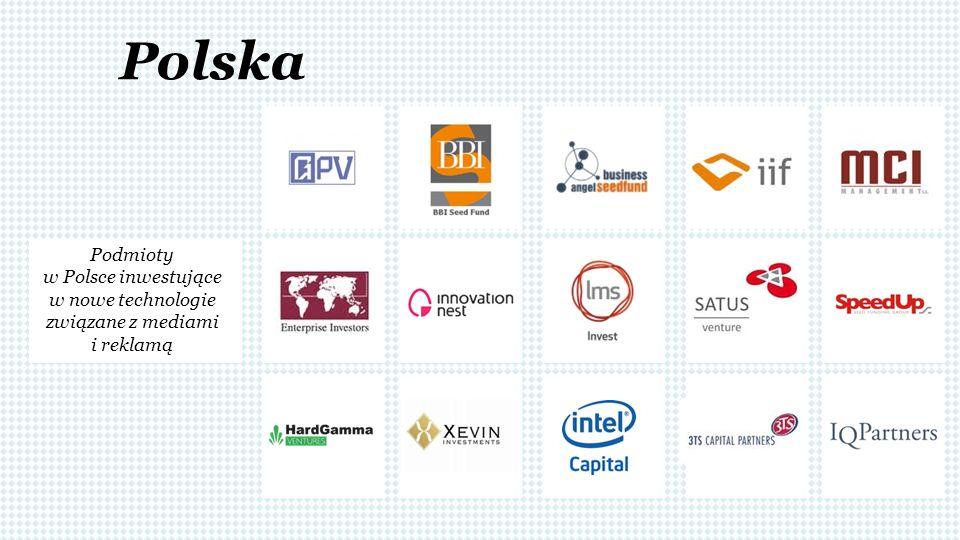 Podmioty w Polsce inwestujące w nowe technologie związane z mediami i reklamą Polska