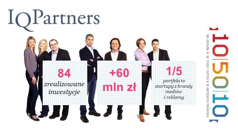 84 zrealizowane inwestycje +60 mln zł 1/5 portfela to startupy z branży mediów i reklamy