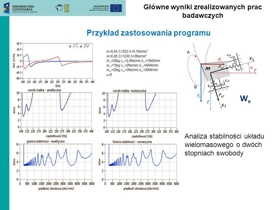 Główne wyniki zrealizowanych prac badawczych Analiza stabilności układu wielomasowego o dwóch stopniach swobody Przykład zastosowania programu