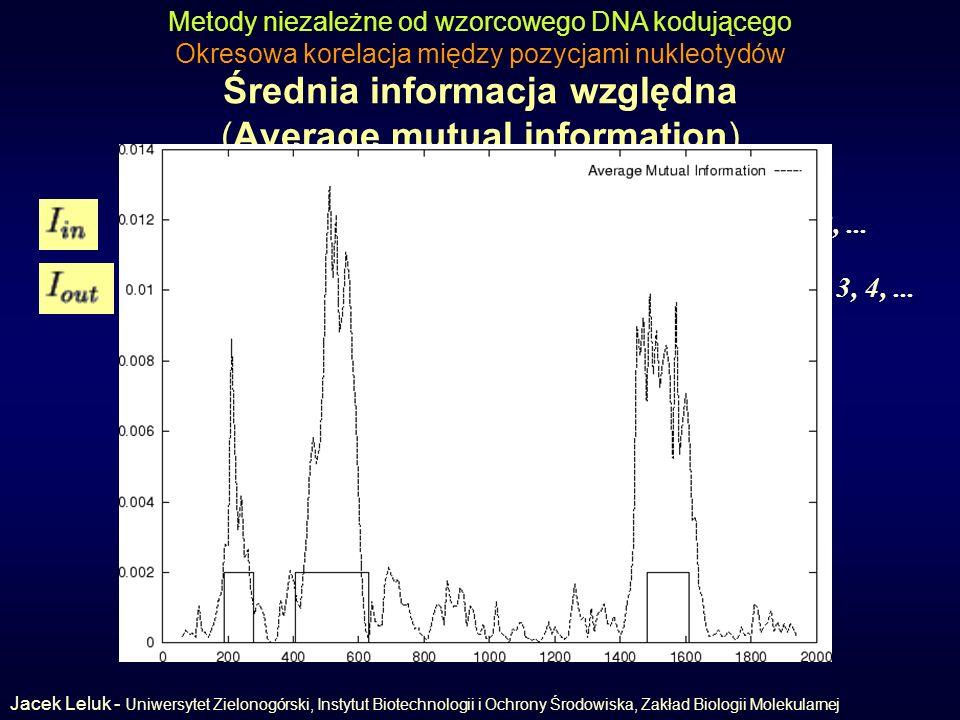 Średnia informacja względna (Average mutual information) Metody niezależne od wzorcowego DNA kodującego Okresowa korelacja między pozycjami nukleotydów względna informacja in-frame dla dystansów k=2, 5, 8,...