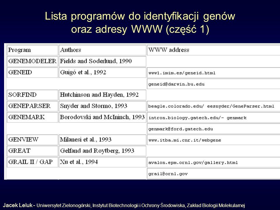 Lista programów do identyfikacji genów oraz adresy WWW (część 1) Jacek Leluk - Uniwersytet Zielonogórski, Instytut Biotechnologii i Ochrony Środowiska, Zakład Biologii Molekularnej