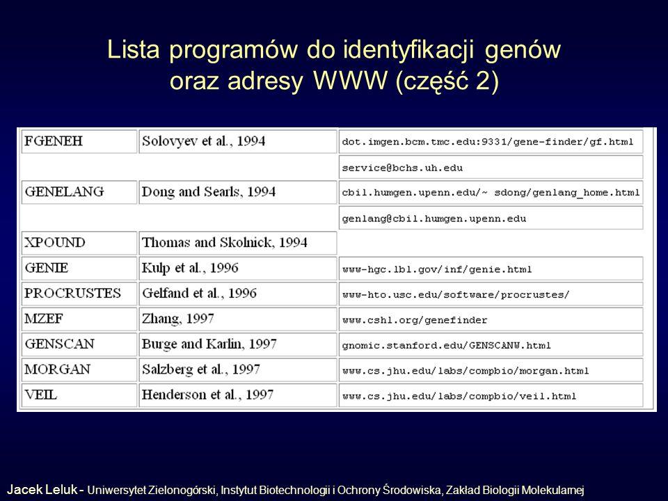 Lista programów do identyfikacji genów oraz adresy WWW (część 2) Jacek Leluk - Uniwersytet Zielonogórski, Instytut Biotechnologii i Ochrony Środowiska, Zakład Biologii Molekularnej