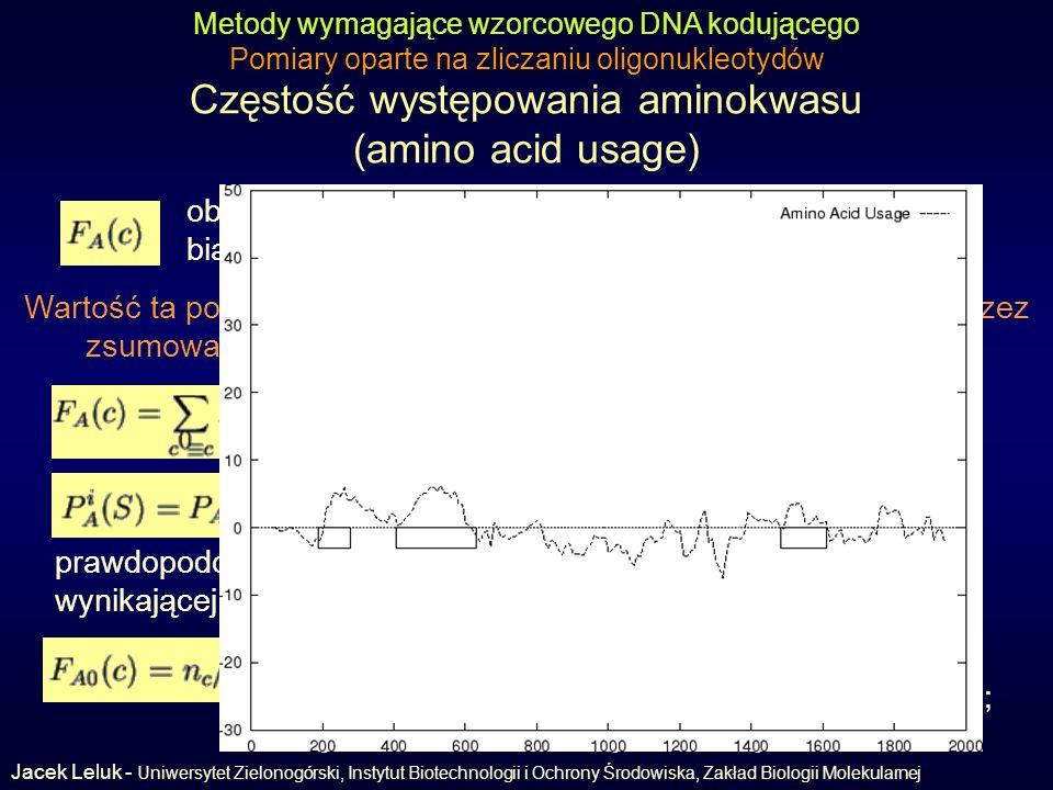 Częstość występowania aminokwasu (amino acid usage) Metody wymagające wzorcowego DNA kodującego Pomiary oparte na zliczaniu oligonukleotydów obserwowane prawdopodobieństwo napotkania w białkach aminokwasu kodowanego przez kodon C Wartość ta pochodzi z tablicy częstości występowania kodonu poprzez zsumowanie prawdopodobieństw dla kodonów synonimowych gdzieoznacza c synonimowy do c prawdopodobieństwo znalezienia sekwencji aminokwasowej wynikającej z translacji sekwencji DNA w otwartej ramce odczytu częstość wystepowania aminokwasów wynikających z translacji sekwencji niekodującej; n c – liczba kodonów synonimowych do C Jacek Leluk - Uniwersytet Zielonogórski, Instytut Biotechnologii i Ochrony Środowiska, Zakład Biologii Molekularnej