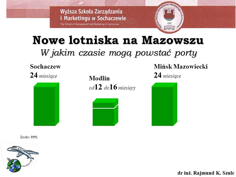dr inż. Rajmund K. Szulc Nowe lotniska na Mazowszu W jakim czasie mogą powstać porty Sochaczew 24 miesiące Modlin od 12 do 16 miesięcy Mińsk Mazowieck