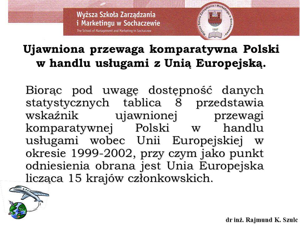 dr inż. Rajmund K. Szulc Ujawniona przewaga komparatywna Polski w handlu usługami z Unią Europejską. Biorąc pod uwagę dostępność danych statystycznych