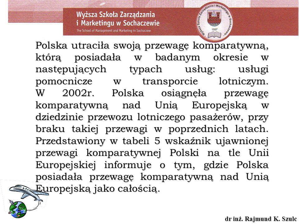 dr inż. Rajmund K. Szulc Polska utraciła swoją przewagę komparatywną, którą posiadała w badanym okresie w następujących typach usług: usługi pomocnicz