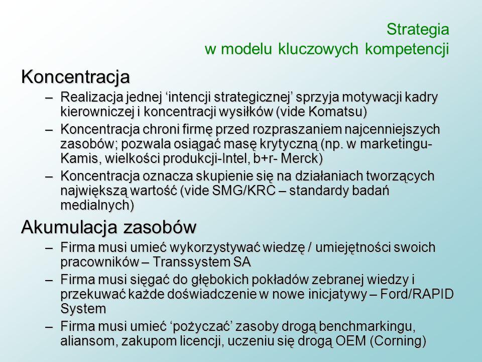 Strategia w modelu kluczowych kompetencji n n Strategia ( Hamel i Prahalad: Strategy as a stretch and a leverage) wymaga stałej mobilizacji zasobów -